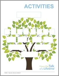 Family Tree Activity